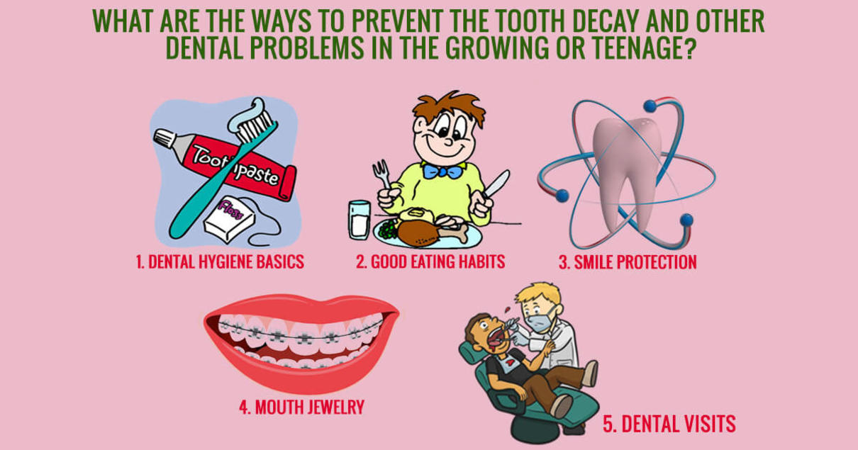 Prevention is better than cure- Preventative Measures To Prevent Tooth Decay and Dental Problems In Teenage